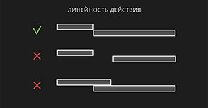 Урок №5 «Линейность события / Continuity»