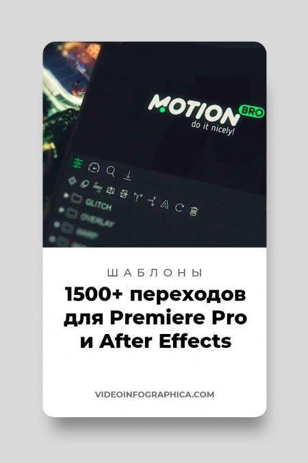 1500+ Переходов для Adobe Premiere и After Effects СС (с инструкцией)