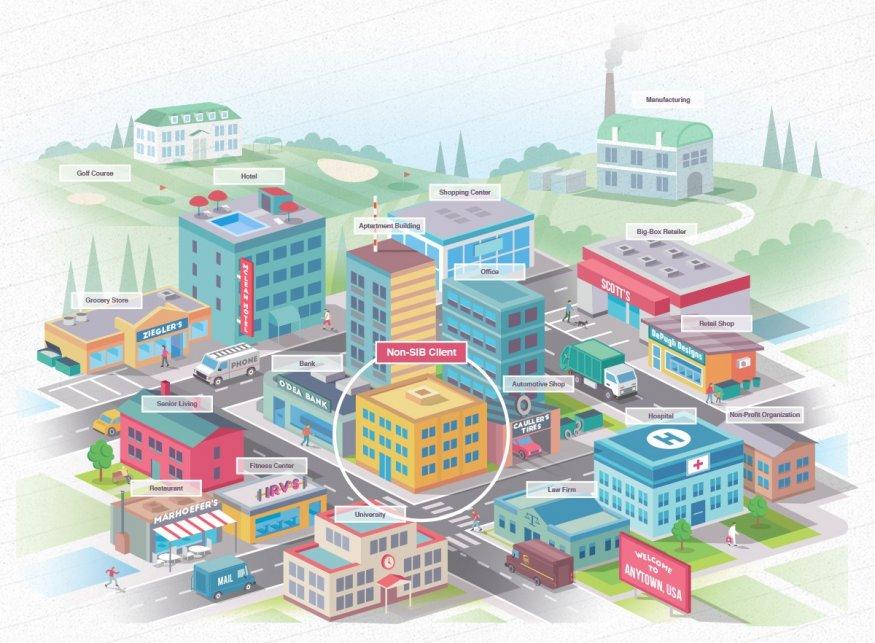 Изображение города: 3Д в 2Д