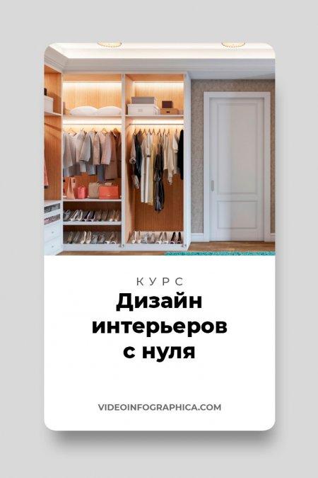 Online-курс «Дизайн интерьеров с нуля» — 4 месяца обучения дизайну интерьеров