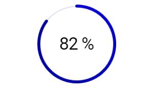довольные обучением 82%