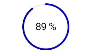 довольные преподавателями 89%