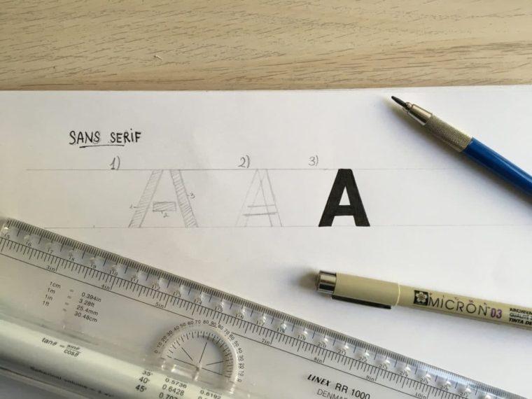 sans serif руководство