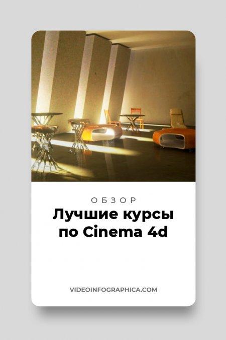 11 онлайн-курсов по моделированию в Cinema 4D (с нуля до про)