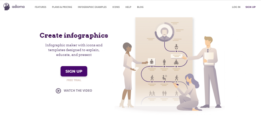 Создать инфографику онлайн на Adioma