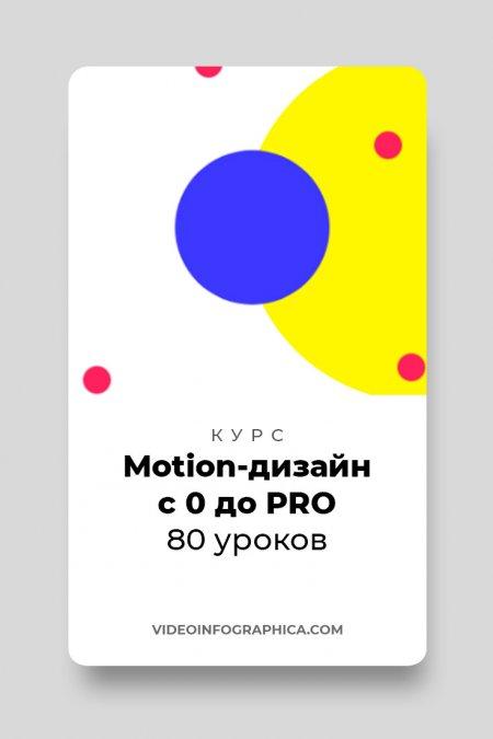 Онлайн-курс «Motion-дизайн с 0 до PRO» — 80 уроков для обучения моушн с нуля