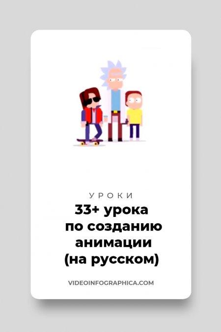 33+ подробных уроков по созданию анимации (на русском)