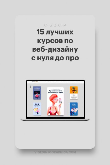14 лучших курсов по веб дизайну в 2021 (на русском языке)