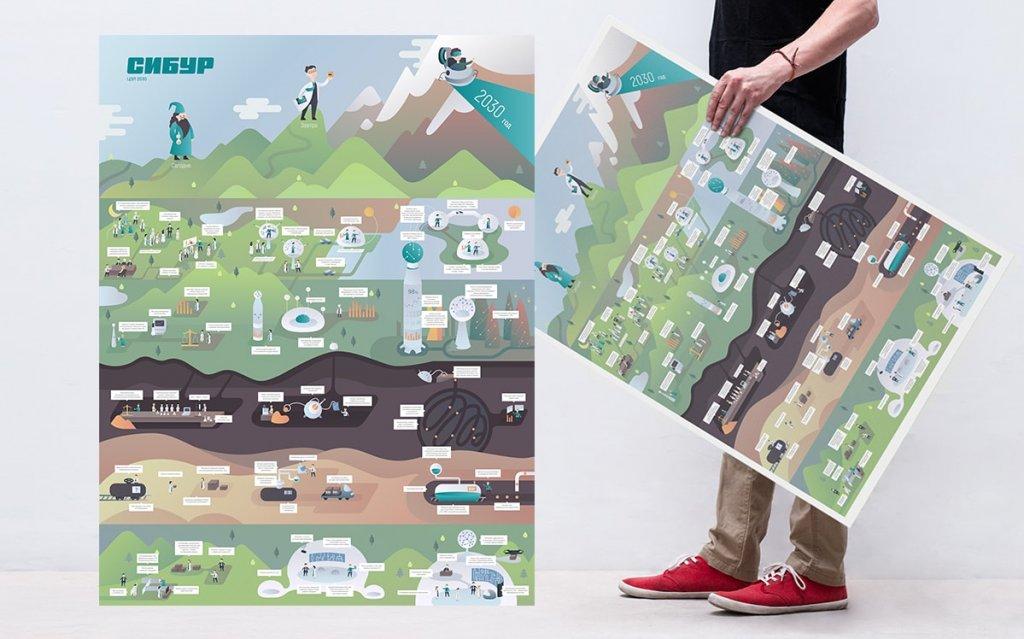 Плакат компании СИбур