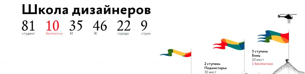 Школа дизайнеров от Дизайн-бюро Артёма Горбунова