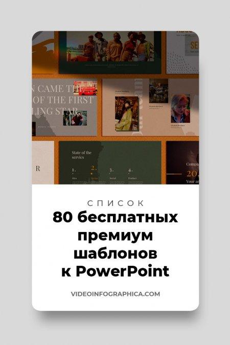 80 лучших PowerPoint шаблонов в 2020 (скачать бесплатно)