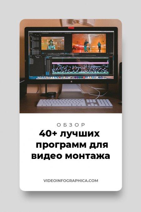 40+ лучших видеоредакторов в 2021 году