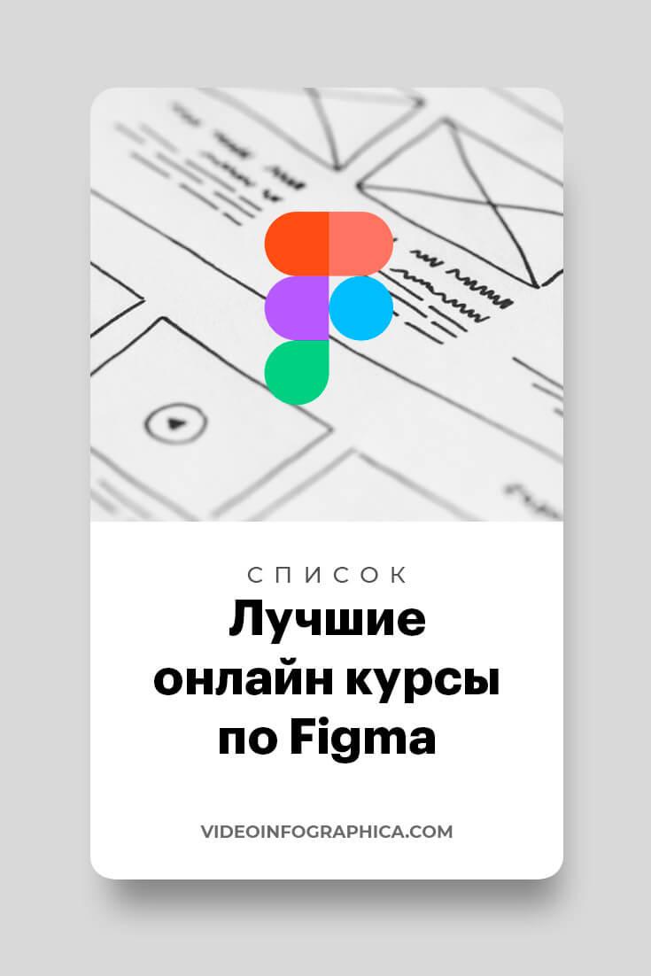 Онлайн курсы по Figma