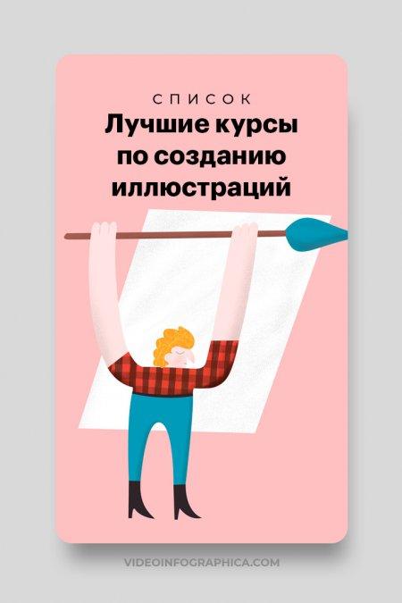 Топ-20 курсов по созданию иллюстраций и графики на русском (2021)