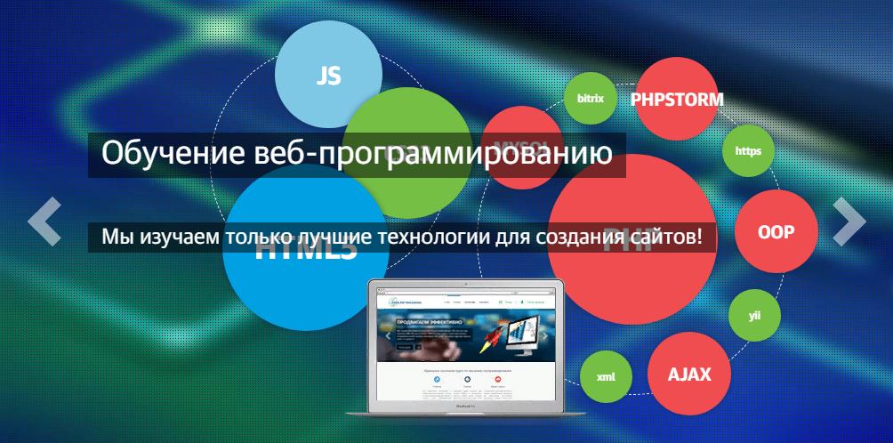 Обучение веб-программированию