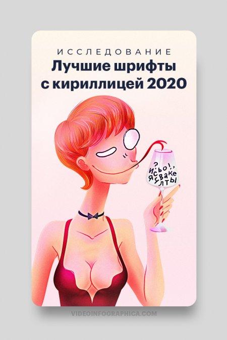Какие кириллические шрифты популярны в 2020? [исследование]