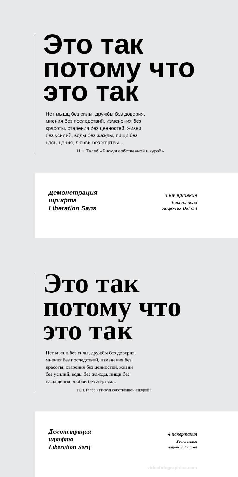 Шрифты Liberation Sans и  Liberation Serif