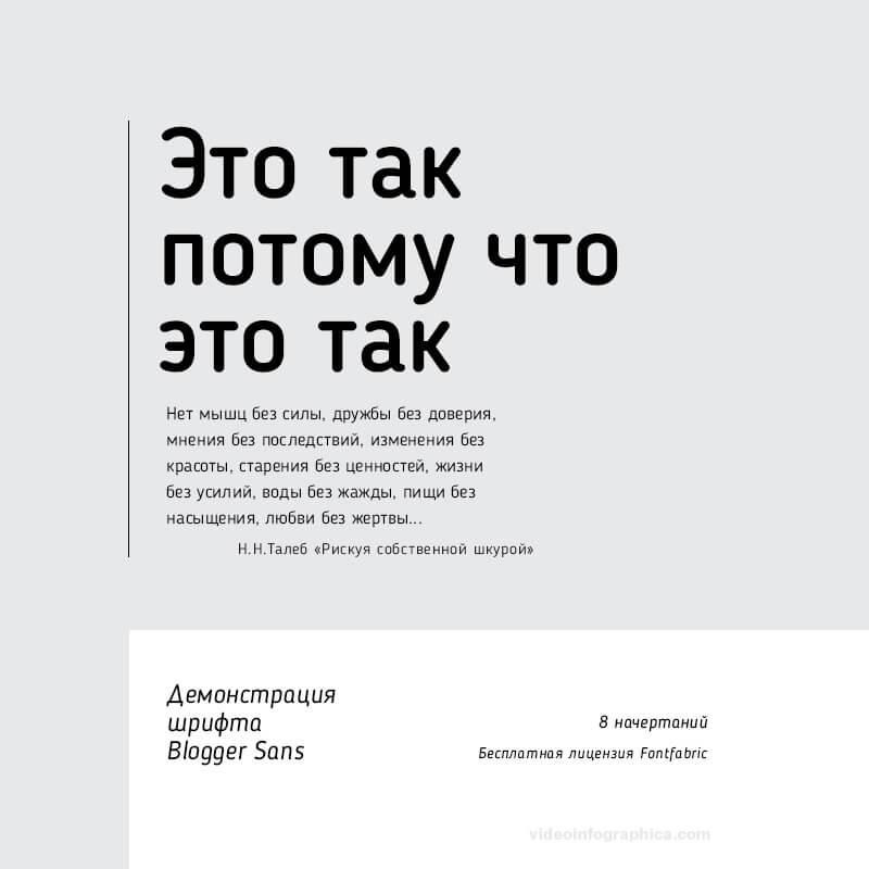 Шрифт Blogger Sans