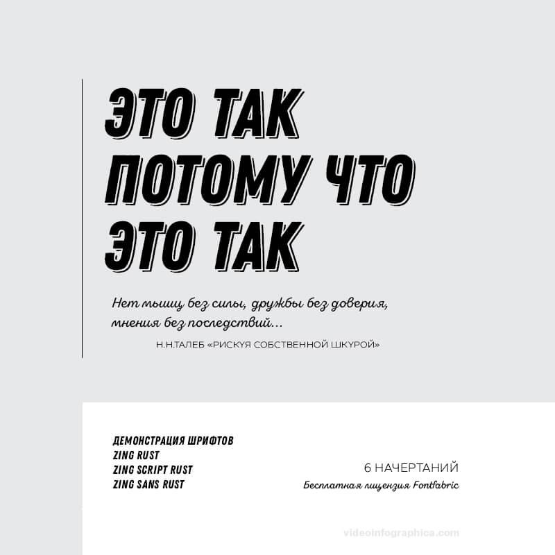Шрифты Zing Rust