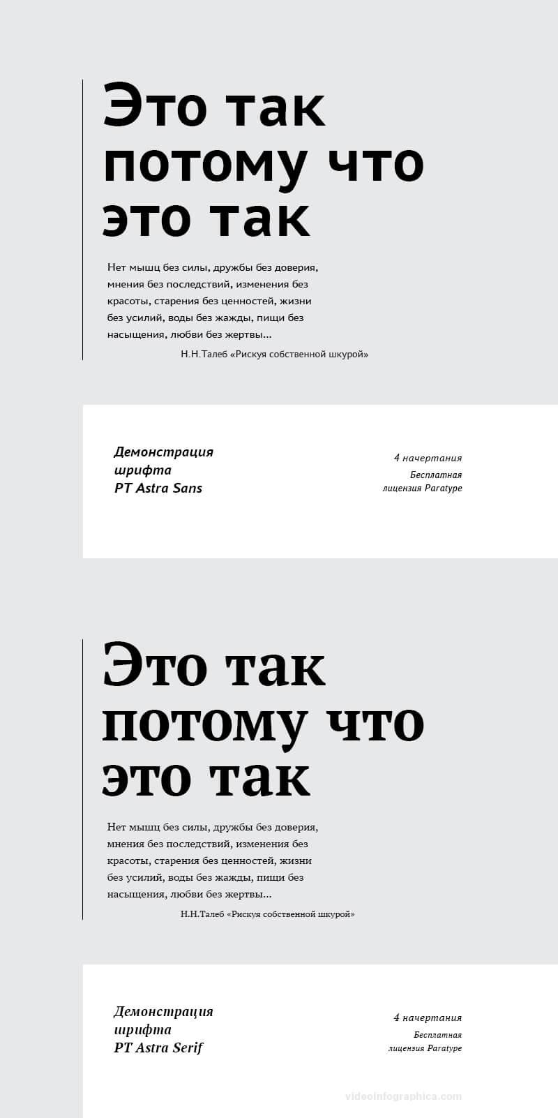 Щрифты PT Astra Sans и PT Astra Serif