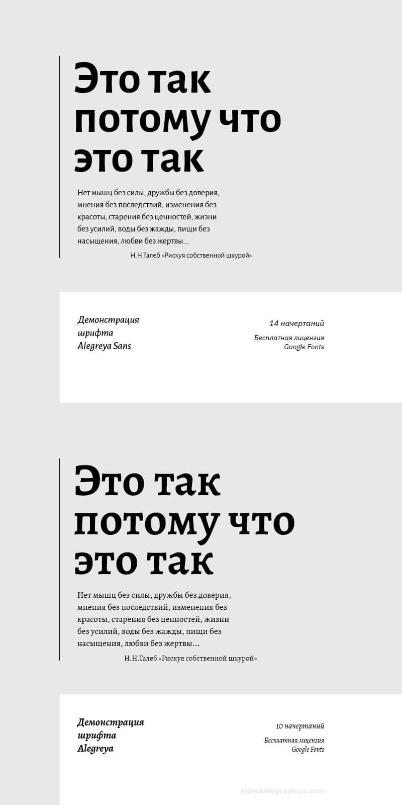 Шрифты Alegreya Sans и  Alegreya
