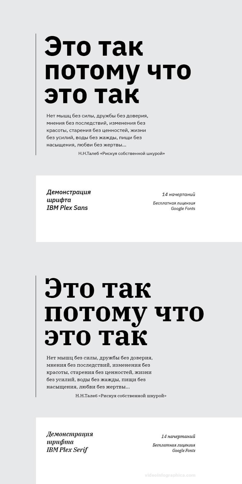 Шрифты IBM Plex Sans и IBM Plex Serif