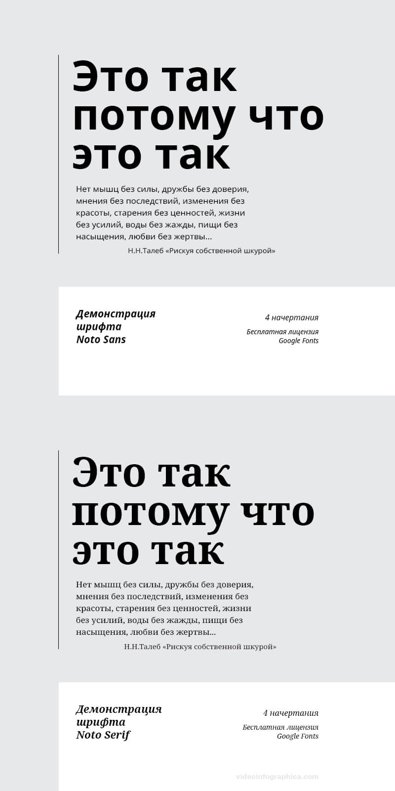Шрифты Noto Sans и  Noto Serif