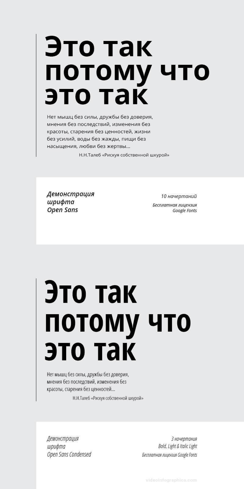 Шрифты Open Sans, Open Sans Condensed