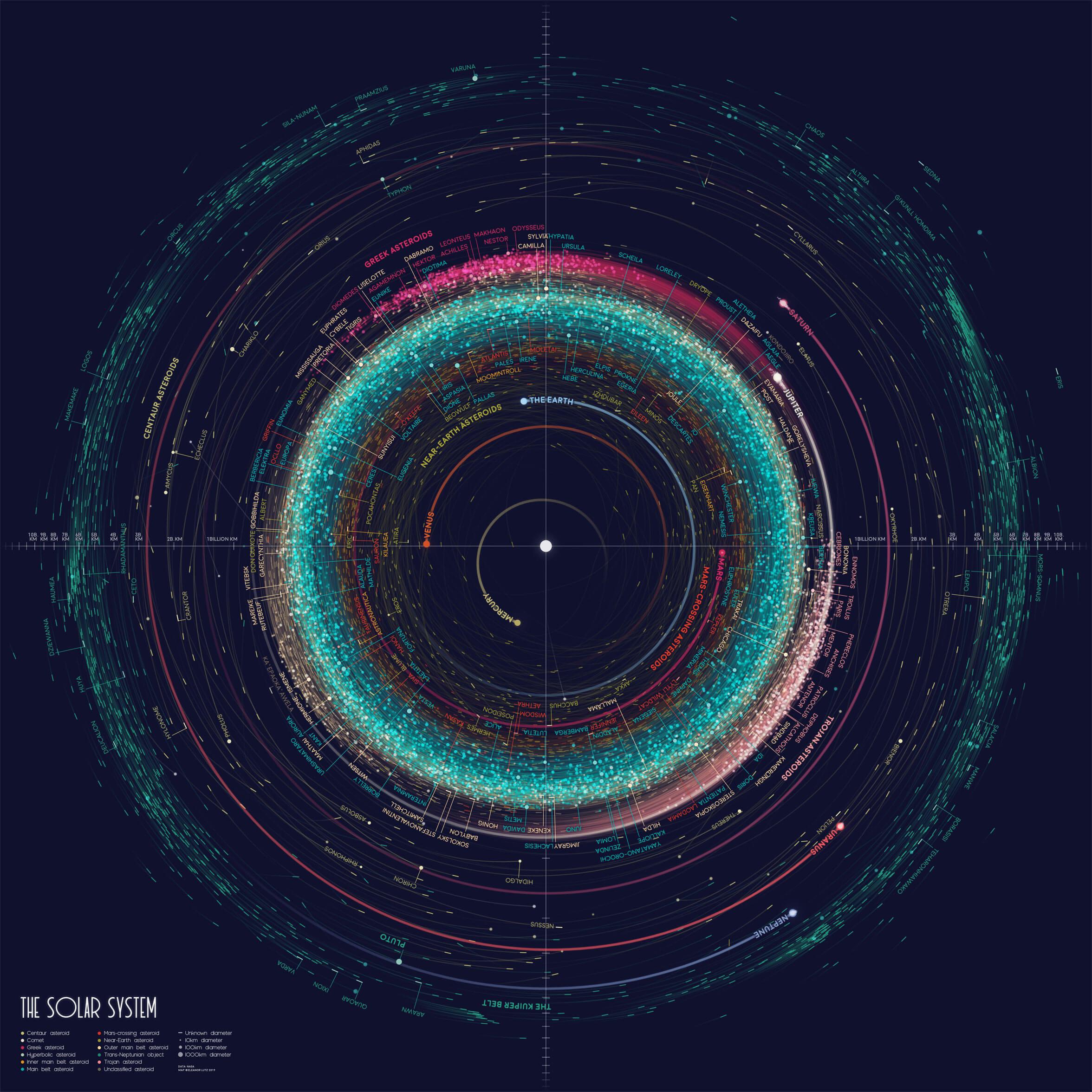 Карта объектов солнечной системы