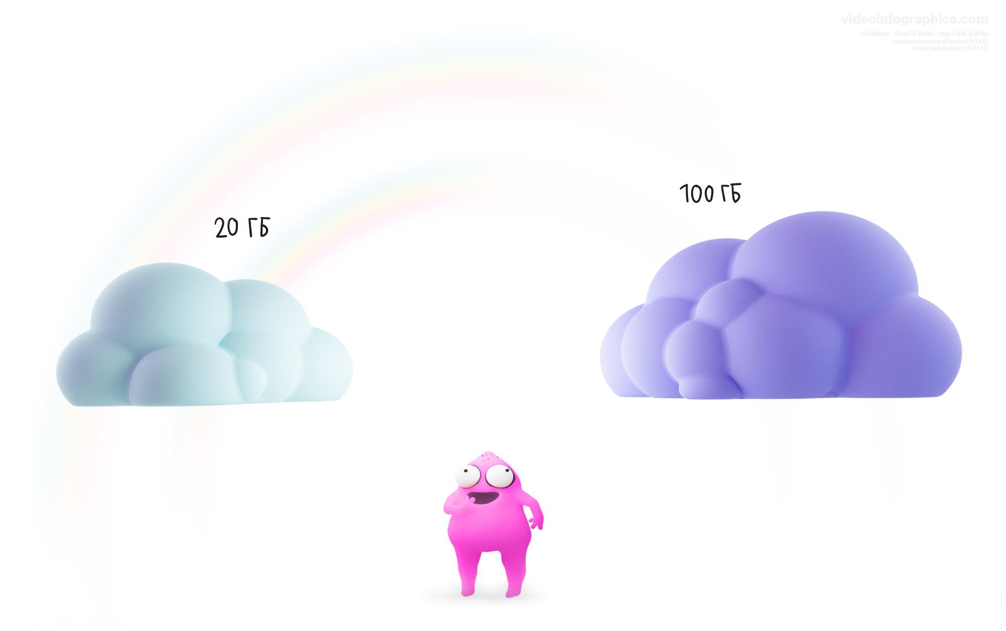 Выбор между размером облака в пакетах Photoshop