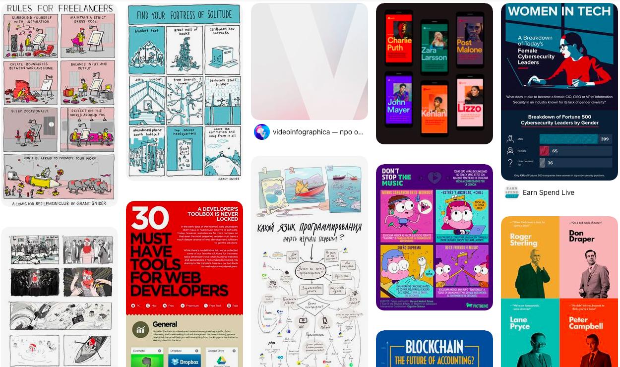 Наша коллекция лучших примеров дизайна инфографики