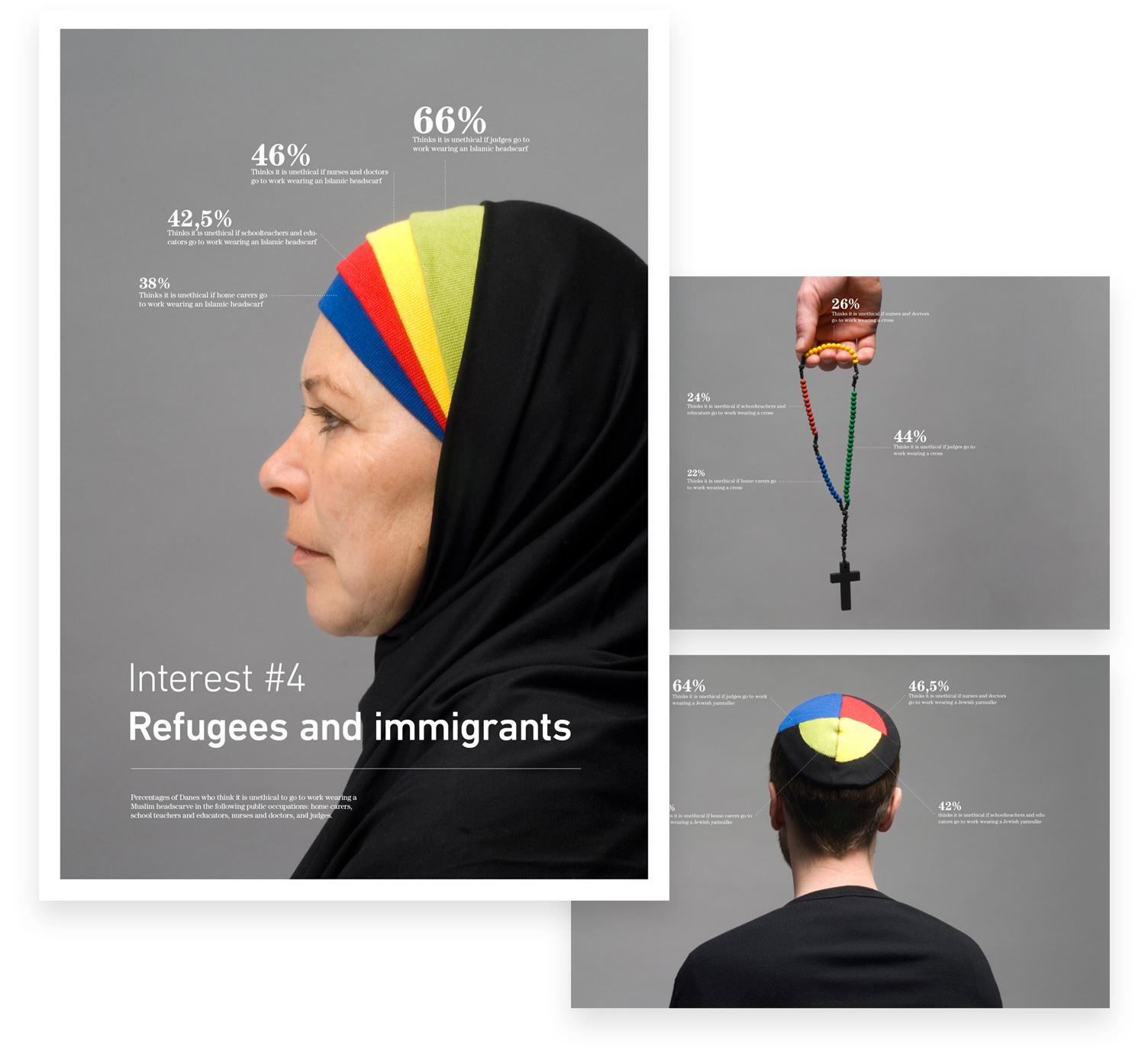 Инфографика дизайнера Peter Orntoft