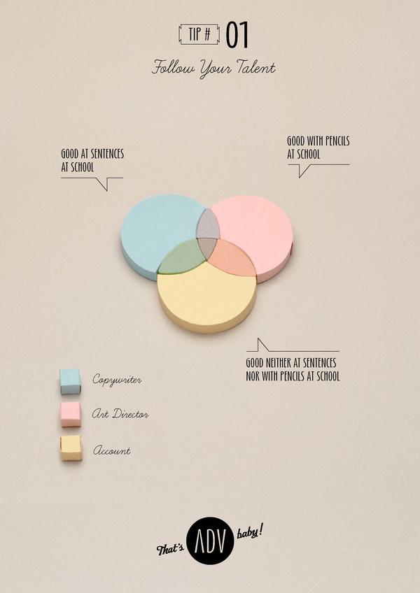 Серия шуточной инфографики