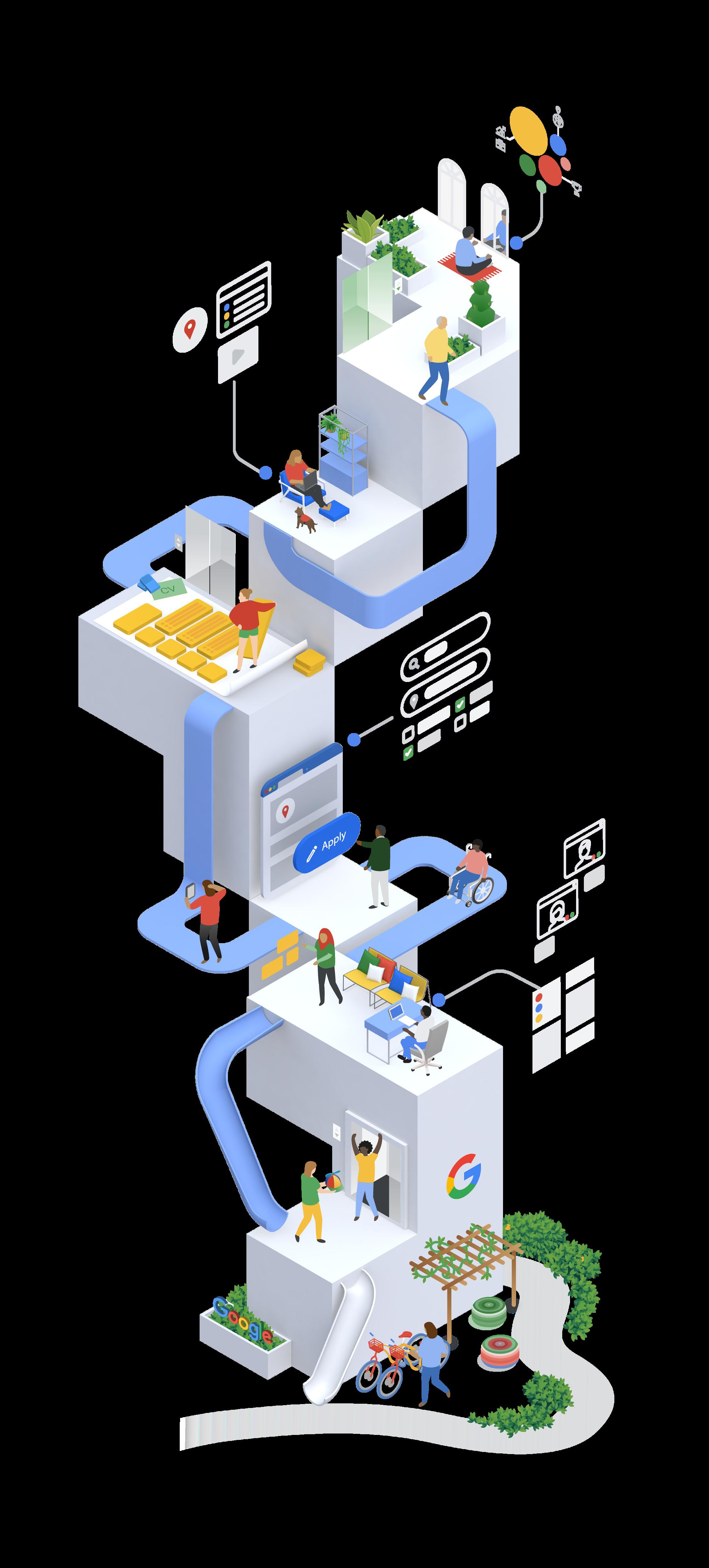 Инфографика: Процесс найма в Google