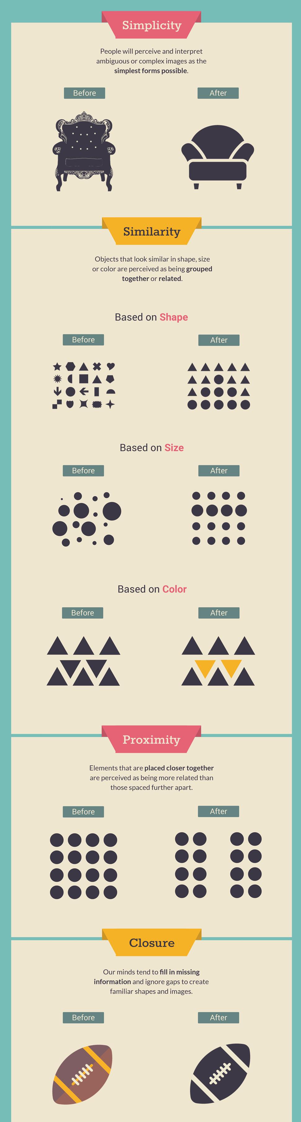 Инфографика о принципах гештальт-восприятия
