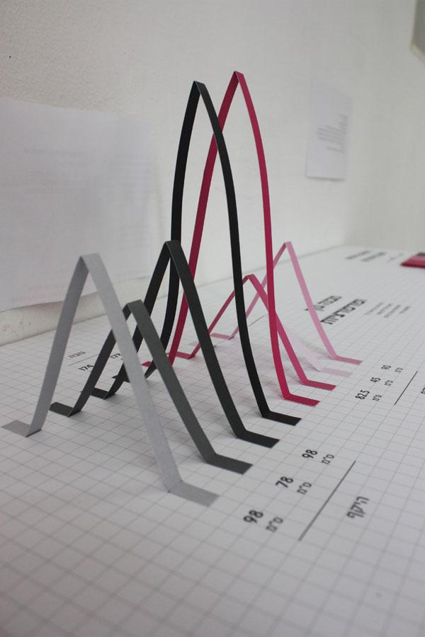 3D инфографика макет Keren Shalev