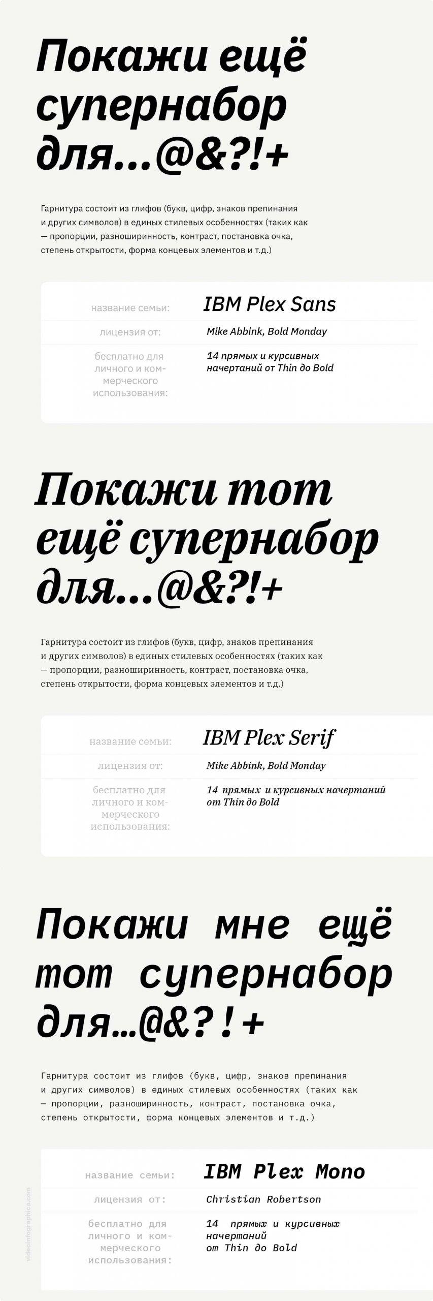 IBM Plex Sans, IBM Plex Serif, IBM Plex Mono
