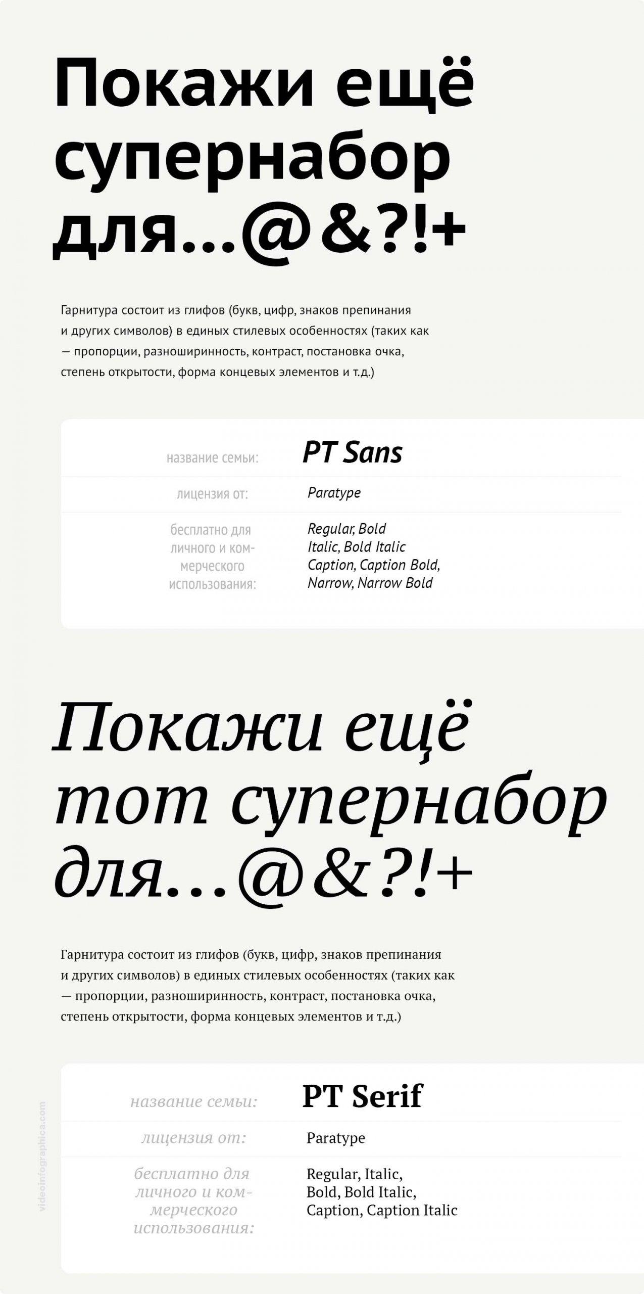 PT Sans, PT Sans Caption, PT Serif, PT Serif Caption