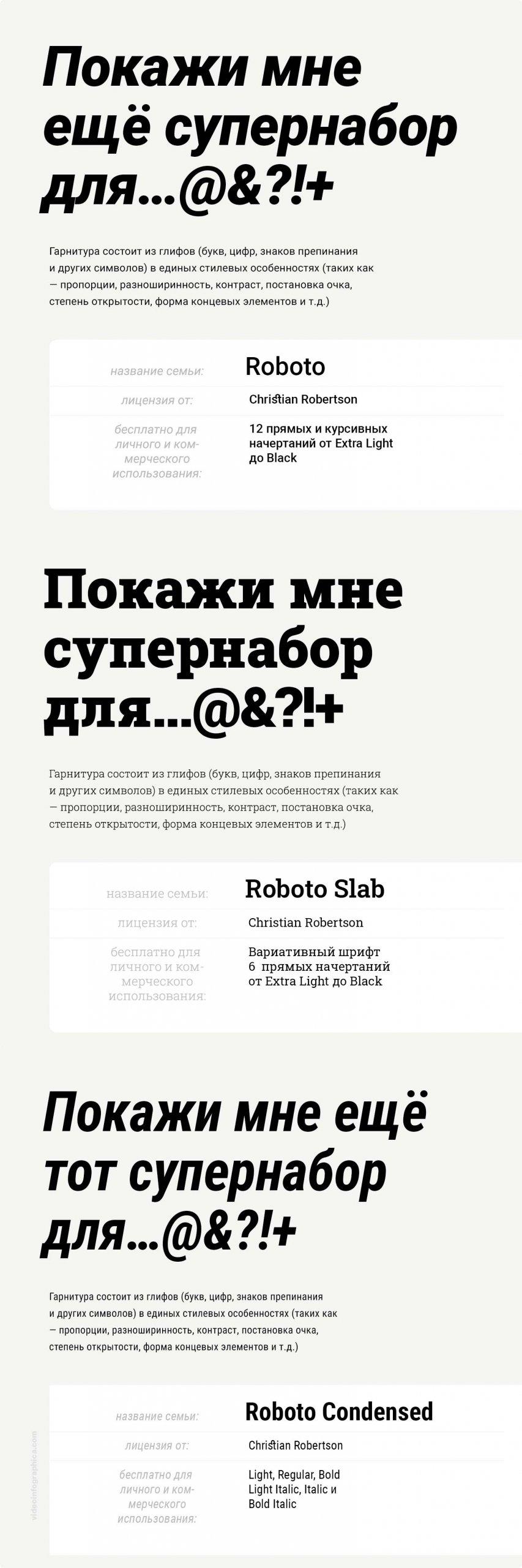 Roboto, Roboto Slab, Roboto Condensed