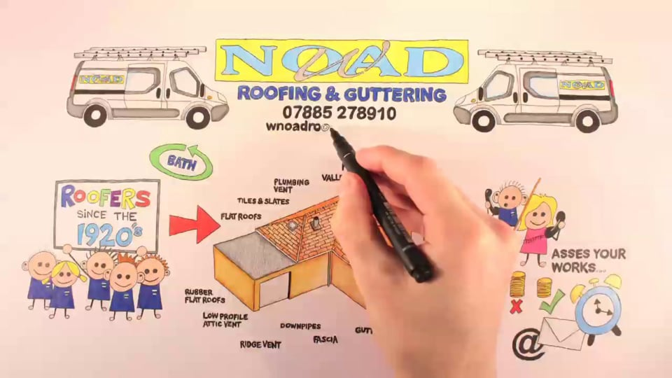 W.Noad Roofing and Guttering