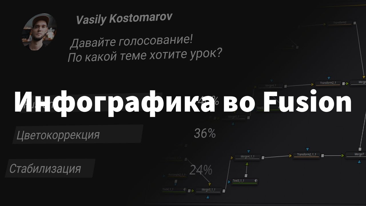 Инфографика Fusion | Анимация Текста и Эффектов