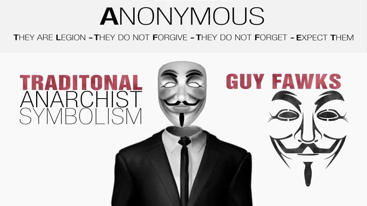 Anonymous | Hacktivism - Online Vigilantism | Infographic Kinetic Typography